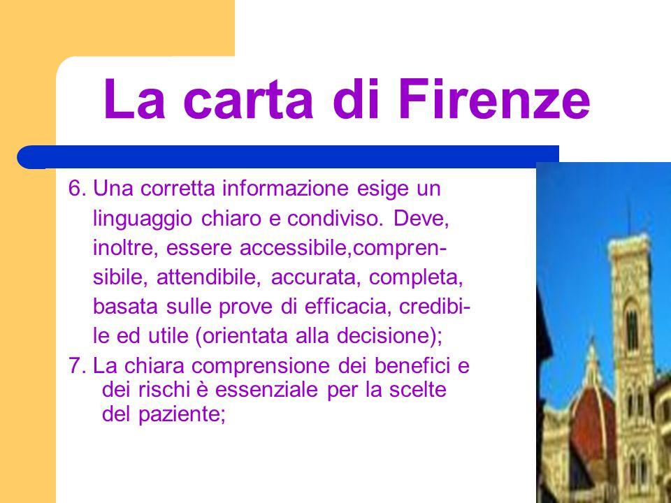 La carta di Firenze 6. Una corretta informazione esige un linguaggio chiaro e condiviso. Deve, inoltre, essere accessibile,compren- sibile, attendibil