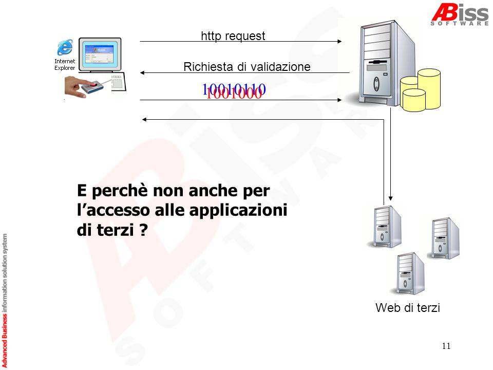 11 Richiesta di validazione http request 10010110 1001000 Web di terzi E perchè non anche per laccesso alle applicazioni di terzi ?