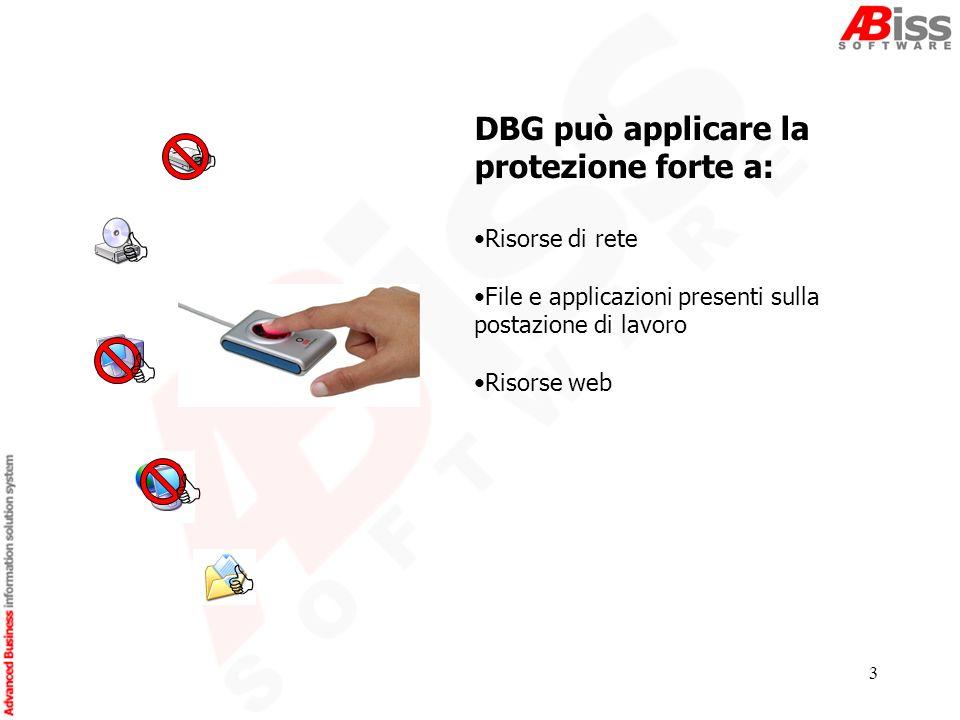 3 DBG può applicare la protezione forte a: Risorse di rete File e applicazioni presenti sulla postazione di lavoro Risorse web