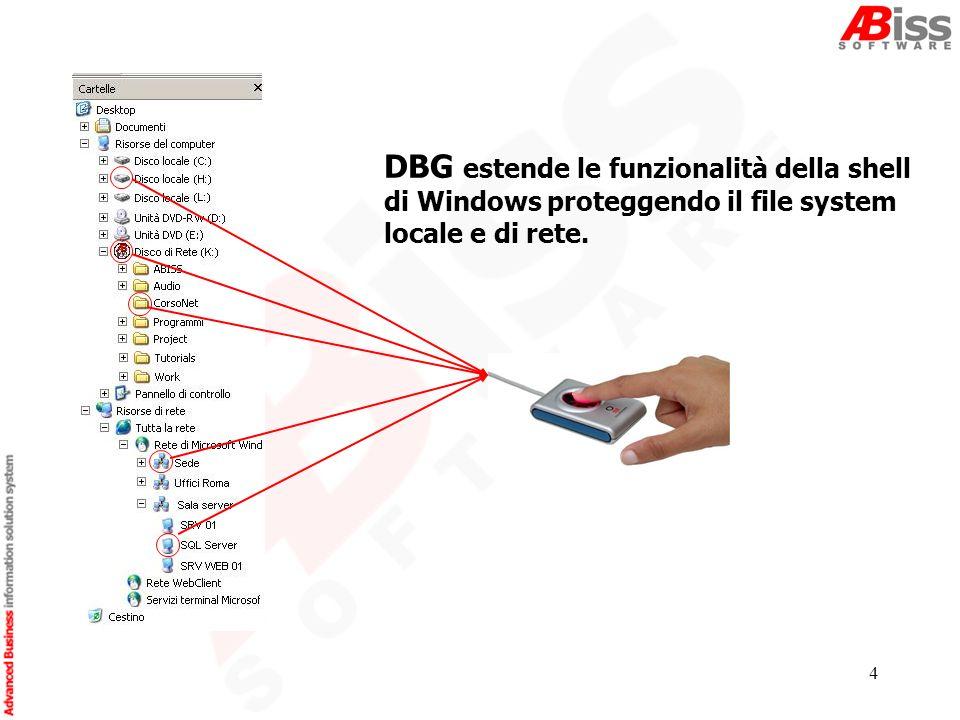 5 Quando si tenta di accedere ad una cartella o ad un file interviene la protezione forte richiedendo la scansione dellimpronta digitale.