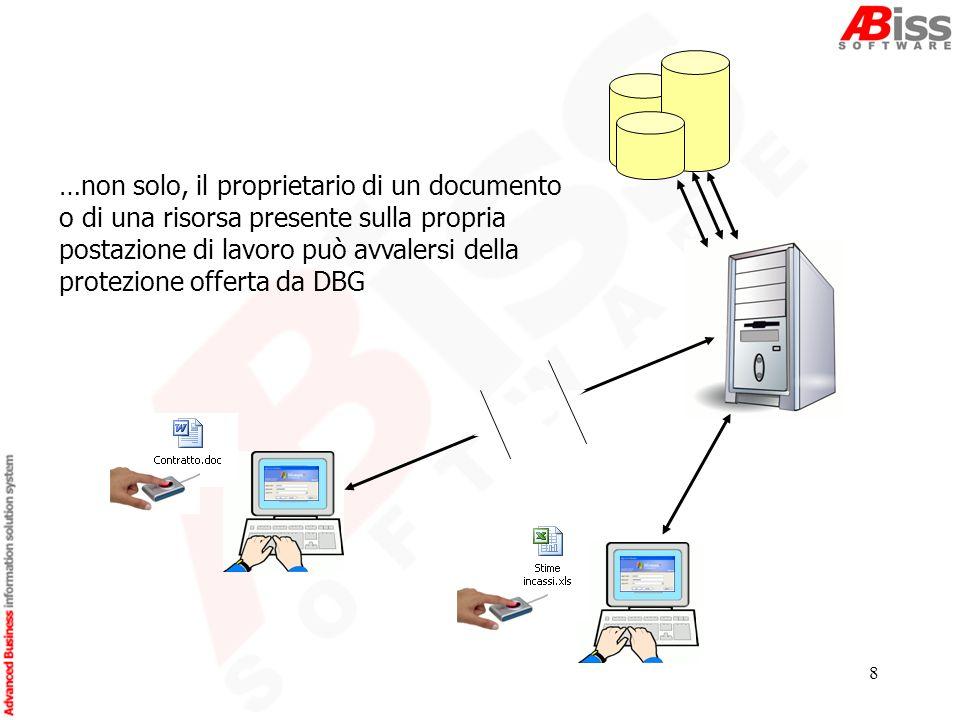 8 …non solo, il proprietario di un documento o di una risorsa presente sulla propria postazione di lavoro può avvalersi della protezione offerta da DBG