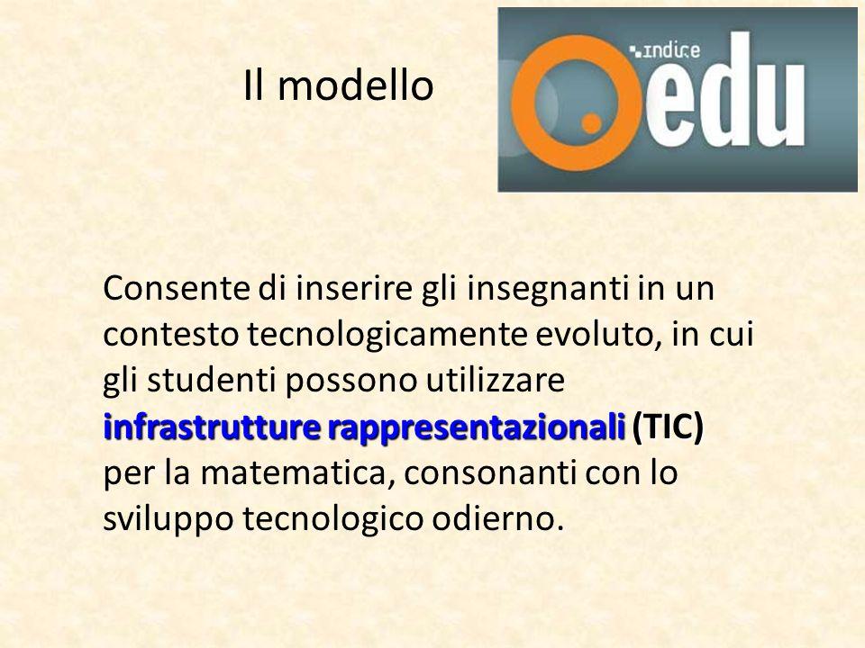 infrastrutture rappresentazionali (TIC) Consente di inserire gli insegnanti in un contesto tecnologicamente evoluto, in cui gli studenti possono utili