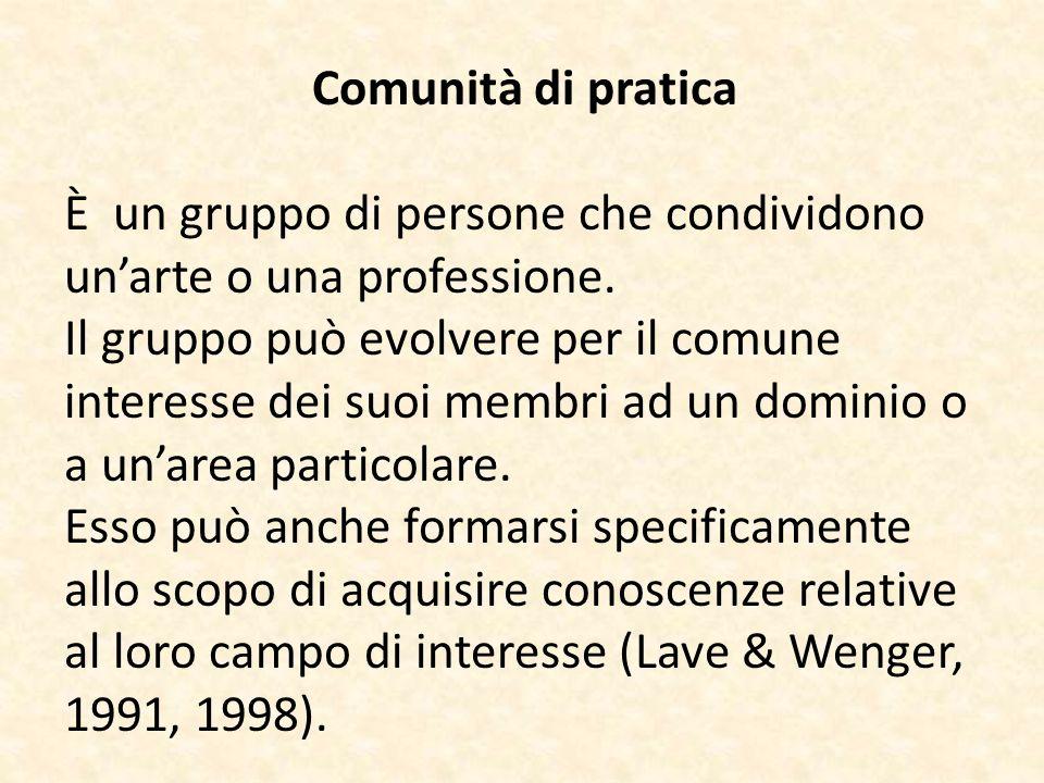 Comunità di pratica È un gruppo di persone che condividono unarte o una professione. Il gruppo può evolvere per il comune interesse dei suoi membri ad