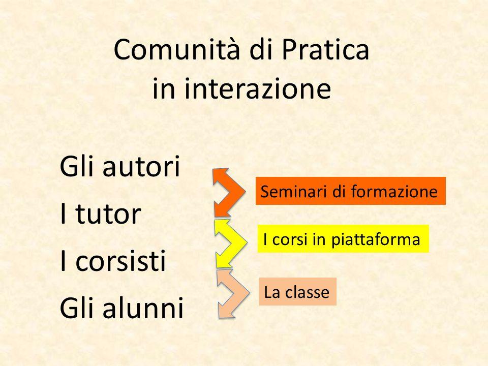 Comunità di Pratica in interazione Gli autori I tutor I corsisti Gli alunni Seminari di formazione I corsi in piattaforma La classe