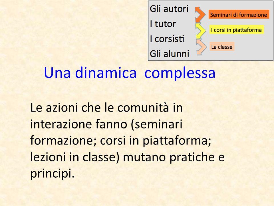 Una dinamica complessa Le azioni che le comunità in interazione fanno (seminari formazione; corsi in piattaforma; lezioni in classe) mutano pratiche e