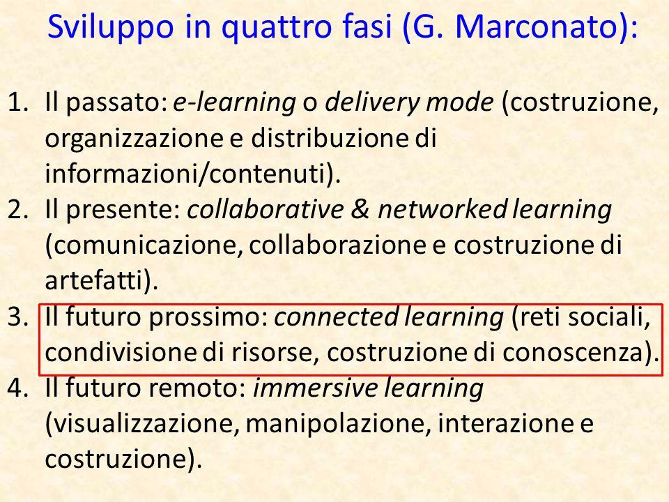 Sviluppo in quattro fasi (G. Marconato): 1.Il passato: e-learning o delivery mode (costruzione, organizzazione e distribuzione di informazioni/contenu