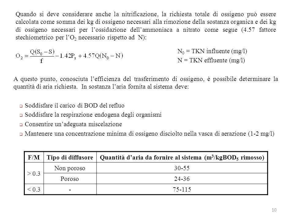 10 Quando si deve considerare anche la nitrificazione, la richiesta totale di ossigeno può essere calcolata come somma dei kg di ossigeno necessari al