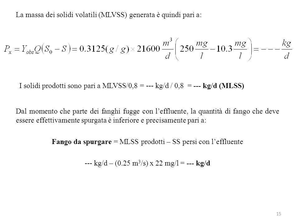 15 La massa dei solidi volatili (MLVSS) generata è quindi pari a: Dal momento che parte dei fanghi fugge con leffluente, la quantità di fango che deve