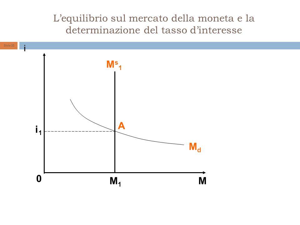 Lequilibrio sul mercato della moneta e la determinazione del tasso dinteresse Slide 25 i M 0 M1M1 A MdMd i1i1 Ms1Ms1