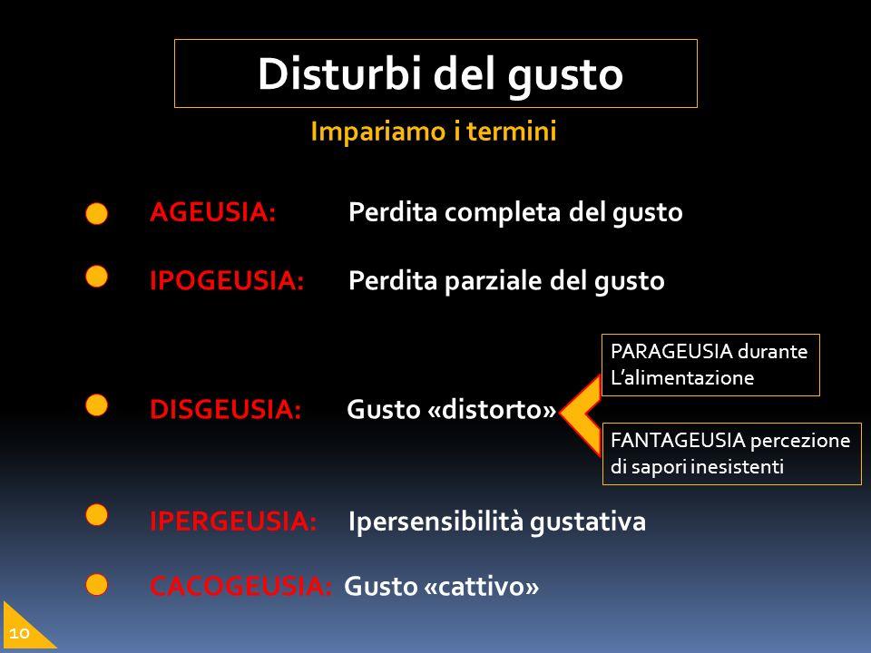 Impariamo i termini Disturbi del gusto AGEUSIA: Perdita completa del gusto IPOGEUSIA: Perdita parziale del gusto DISGEUSIA: Gusto «distorto» CACOGEUSI