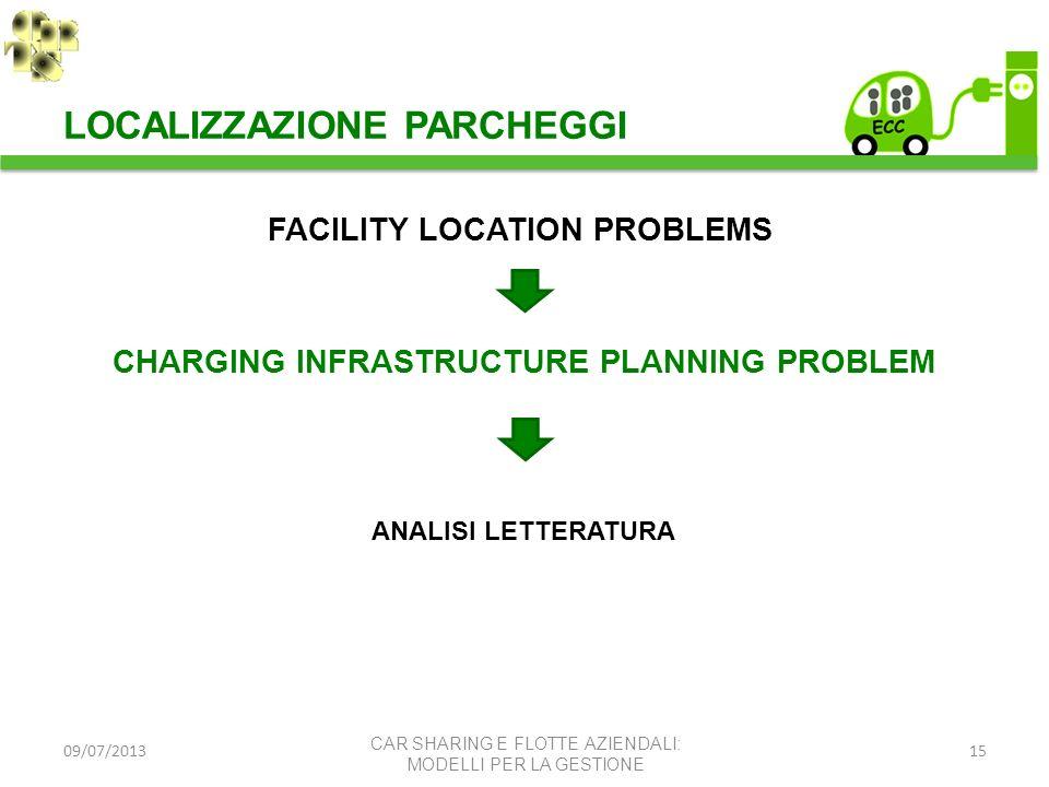 09/07/201315 LOCALIZZAZIONE PARCHEGGI CAR SHARING E FLOTTE AZIENDALI: MODELLI PER LA GESTIONE FACILITY LOCATION PROBLEMS CHARGING INFRASTRUCTURE PLANN