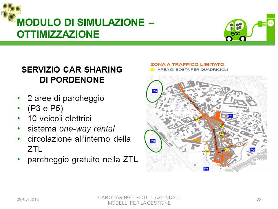 09/07/201329 MODULO DI SIMULAZIONE – OTTIMIZZAZIONE CAR SHARING E FLOTTE AZIENDALI: MODELLI PER LA GESTIONE MONITORAGGIO DISTRIBUZIONE VEICOLI IncentivoCondizioneSuggerimento 0 N(P3) > 2 ˄ N(P5) > 2 - 1 N(P3) <= 2 ˄ N(P5) <= 2 T_viaggio <= 20 min 2N(P3) <= 2Dest = P3 3N(P5) <= 2Dest = P5 incentivazione