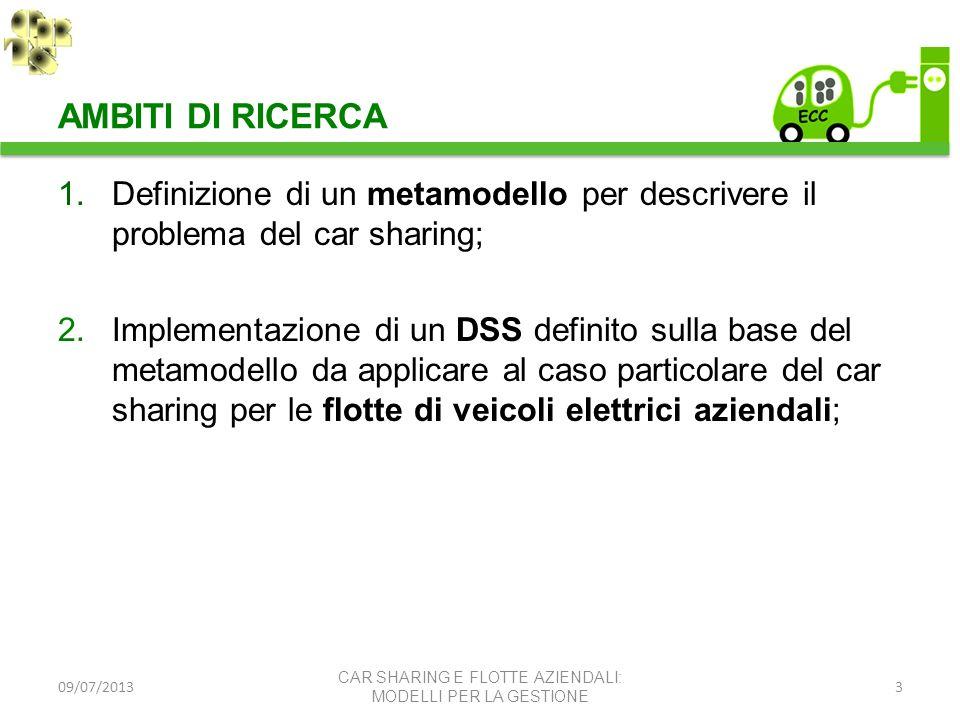 09/07/20133 AMBITI DI RICERCA 1. Definizione di un metamodello per descrivere il problema del car sharing; 2. Implementazione di un DSS definito sulla