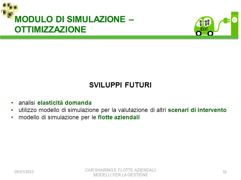 09/07/201332 MODULO DI SIMULAZIONE – OTTIMIZZAZIONE SVILUPPI FUTURI CAR SHARING E FLOTTE AZIENDALI: MODELLI PER LA GESTIONE analisi elasticità domanda