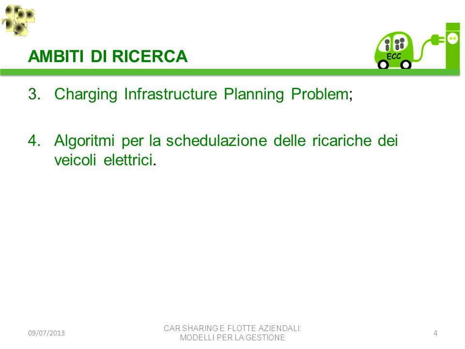 09/07/20134 AMBITI DI RICERCA 3. Charging Infrastructure Planning Problem; 4. Algoritmi per la schedulazione delle ricariche dei veicoli elettrici. CA