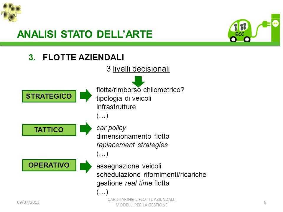 09/07/20136 3.FLOTTE AZIENDALI ANALISI STATO DELLARTE CAR SHARING E FLOTTE AZIENDALI: MODELLI PER LA GESTIONE assegnazione veicoli schedulazione rifor