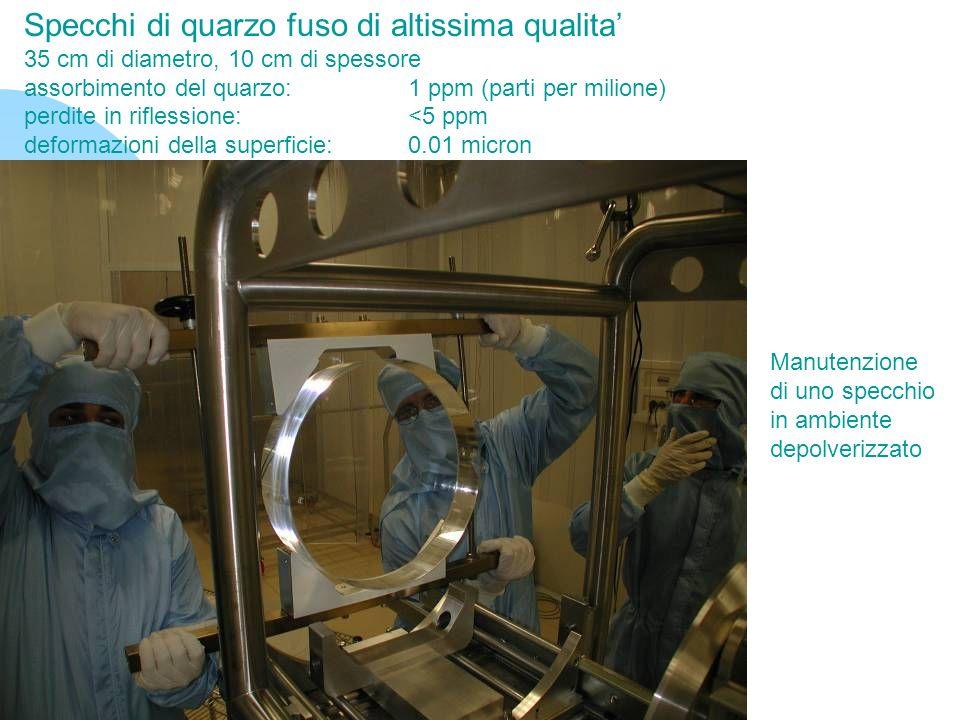 Specchi di quarzo fuso di altissima qualita 35 cm di diametro, 10 cm di spessore assorbimento del quarzo: 1 ppm (parti per milione) perdite in rifless