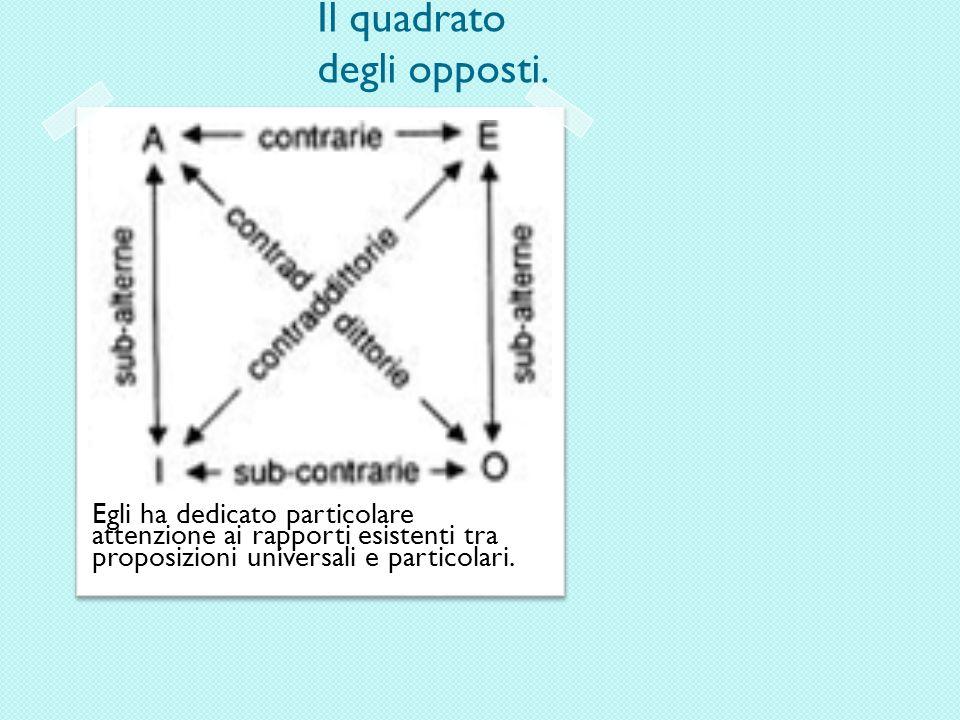 Il quadrato degli opposti. Egli ha dedicato particolare attenzione ai rapporti esistenti tra proposizioni universali e particolari.