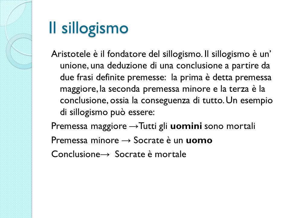 Il sillogismo Aristotele è il fondatore del sillogismo. Il sillogismo è un unione, una deduzione di una conclusione a partire da due frasi definite pr