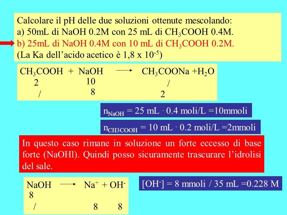 CH 3 COOH + NaOH CH 3 COONa +H 2 O Calcolare il pH delle due soluzioni ottenute mescolando: a) 50mL di NaOH 0.2M con 25 mL di CH 3 COOH 0.4M. b) 25mL