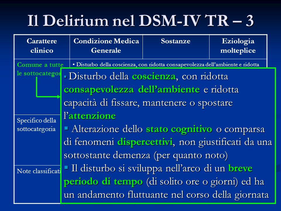 Il Delirium nel DSM-IV TR – 3 Carattere clinico Condizione Medica Generale SostanzeEziologia molteplice Comune a tutte le sottocategorie Disturbo della coscienza, con ridotta consapevolezza dellambiente e ridotta capacità di fissare, mantenere o spostare lattenzione Alterazione dello stato cognitivo o comparsa di fenomeni dispercettivi, non giustificati da una sottostante demenza (per quanto noto) Il disturbo si sviluppa nellarco di un breve periodo di tempo (di solito ore o giorni) ed ha un andamento fluttuante nel corso della giornata Specifico della sottocategoria Disturbo causato dalle conseguenze fisiologiche dirette di una condizione medica generale Sintomi sviluppati durante intossicazione da sostanze (o astinenza o esposizione a tossico) Uso di farmaci correlato eziologicamente al disturbo Il delirium ha più di uneziologia, ovvero una combinazione variabile delle possibilità precedenti Note classificative Se sovrapposto ad una preesistente demenza vascolare, classificare come demenza vascolare con delirium Specificare la condizione medica generale Diagnosi possibile solo se i sintomi cognitivi sono più intensi di quelli normalmente associati allintossicazione o allastinenza e così gravi da richiedere attenzione clinica indipendente Disturbo della coscienza, con ridotta consapevolezza dellambiente e ridotta capacità di fissare, mantenere o spostare lattenzione Disturbo della coscienza, con ridotta consapevolezza dellambiente e ridotta capacità di fissare, mantenere o spostare lattenzione Alterazione dello stato cognitivo o comparsa di fenomeni dispercettivi, non giustificati da una sottostante demenza (per quanto noto) Alterazione dello stato cognitivo o comparsa di fenomeni dispercettivi, non giustificati da una sottostante demenza (per quanto noto) Il disturbo si sviluppa nellarco di un breve periodo di tempo (di solito ore o giorni) ed ha un andamento fluttuante nel corso della giornata Il disturbo si sviluppa nellarco di un breve periodo di tempo (di soli