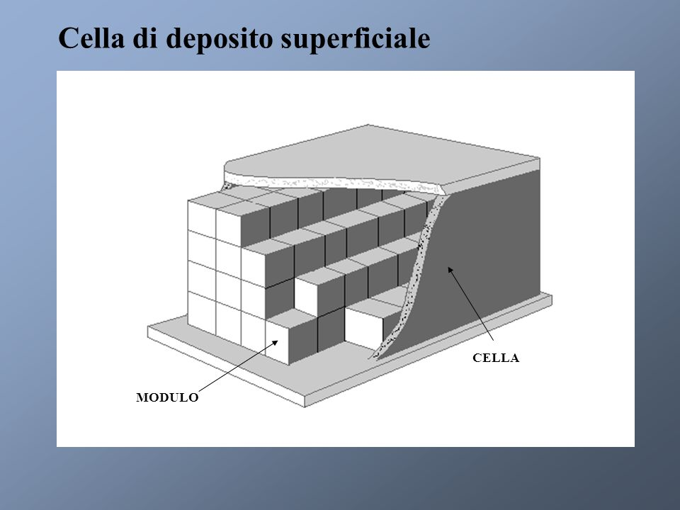 Cella di deposito superficiale MODULO CELLA