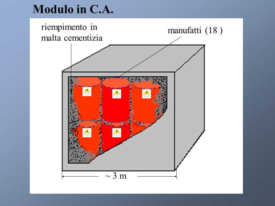 manufatti (18 ) riempimento in malta cementizia ~ 3 m Modulo in C.A.