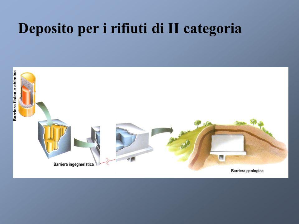 Deposito per i rifiuti di II categoria