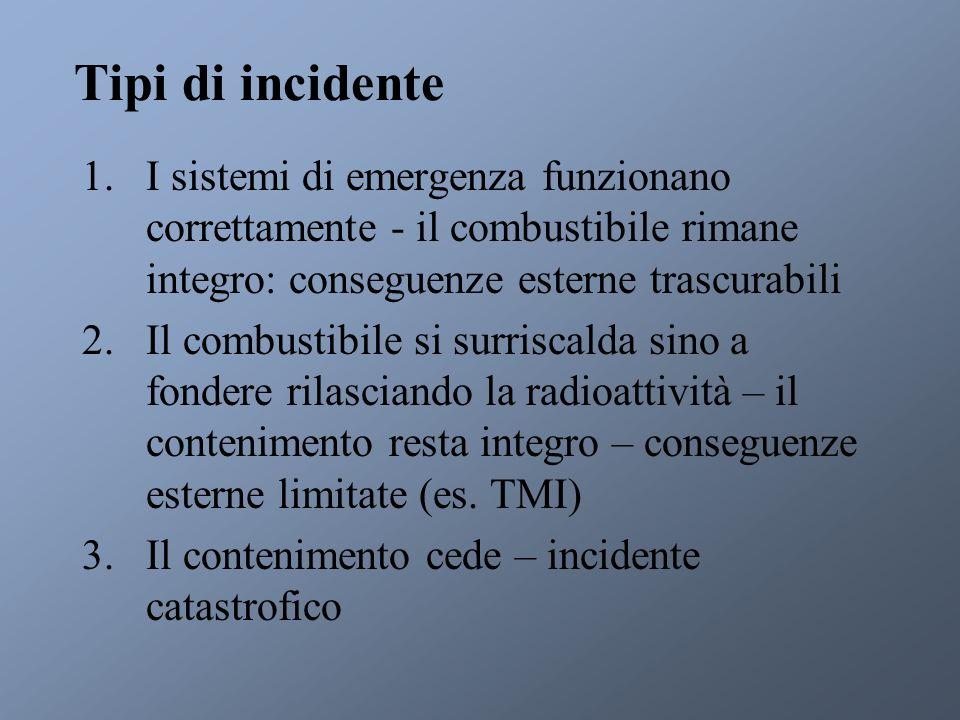 Tipi di incidente 1.I sistemi di emergenza funzionano correttamente - il combustibile rimane integro: conseguenze esterne trascurabili 2.Il combustibile si surriscalda sino a fondere rilasciando la radioattività – il contenimento resta integro – conseguenze esterne limitate (es.