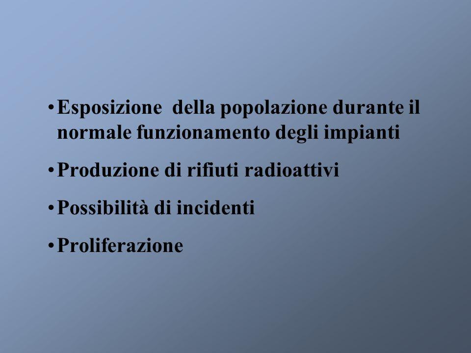 Esposizione della popolazione durante il normale funzionamento degli impianti Produzione di rifiuti radioattivi Possibilità di incidenti Proliferazione