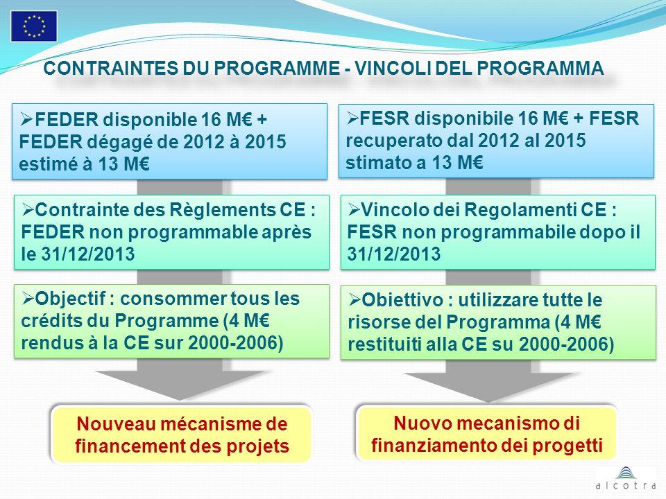 CONTRAINTES DU PROGRAMME - VINCOLI DEL PROGRAMMA Obiettivo : utilizzare tutte le risorse del Programma (4 M restituiti alla CE su 2000-2006) FEDER dis