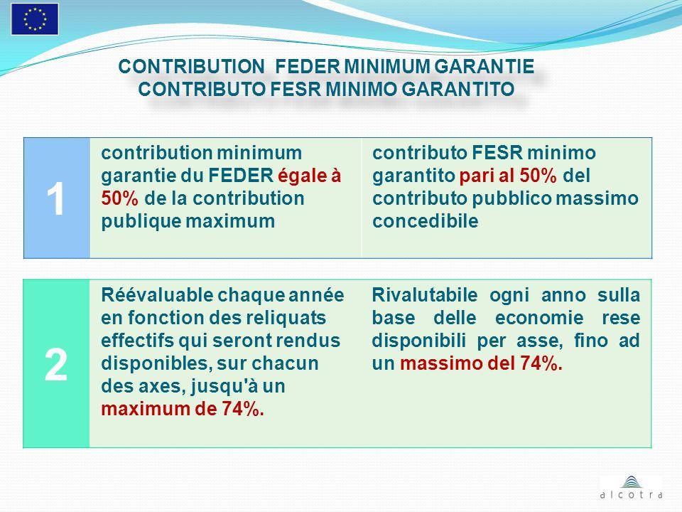CONTRIBUTION FEDER MINIMUM GARANTIE CONTRIBUTO FESR MINIMO GARANTITO CONTRIBUTION FEDER MINIMUM GARANTIE CONTRIBUTO FESR MINIMO GARANTITO 1 contributi
