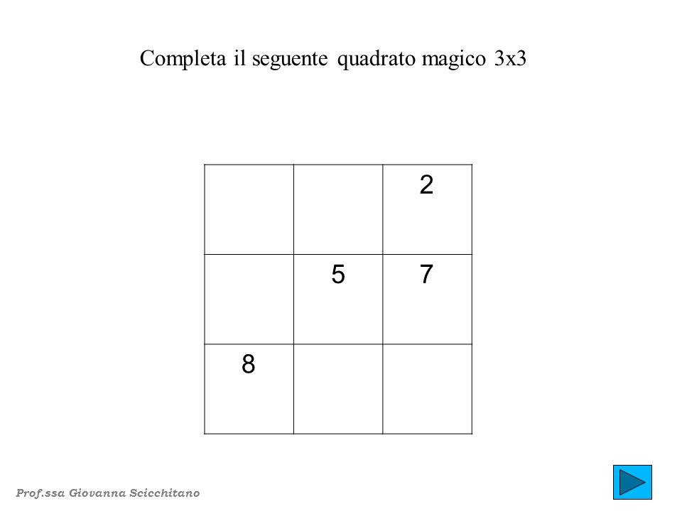 Es.: un quadrato magico 3x3 è un quadrato di 9 caselle di costante magica 15 : costante magica = [3 x (9+1)]:2=15 276 951 438 Prova tu Prof.ssa Giovan