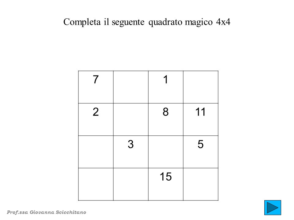 2 57 8 Completa il seguente quadrato magico 3x3 Prof.ssa Giovanna Scicchitano