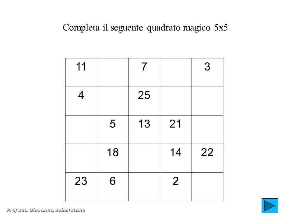 Completa il seguente quadrato magico 4x4 71 2811 35 15 Prof.ssa Giovanna Scicchitano