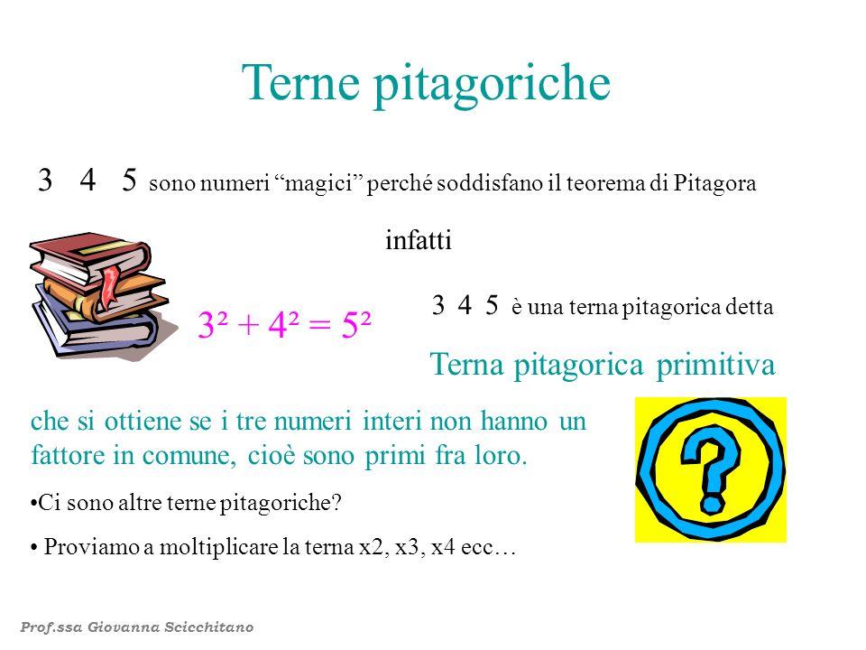 Terne pitagoriche 3 4 5 sono numeri magici perché soddisfano il teorema di Pitagora infatti 3² + 4² = 5² 3 4 5 è una terna pitagorica detta Terna pitagorica primitiva che si ottiene se i tre numeri interi non hanno un fattore in comune, cioè sono primi fra loro.