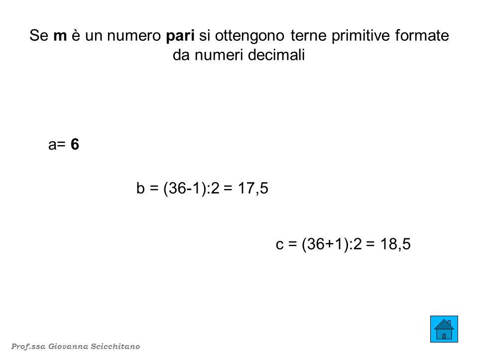 Se m è un numero pari si ottengono terne primitive formate da numeri decimali a= 6 b = (36-1):2 = 17,5 c = (36+1):2 = 18,5 Prof.ssa Giovanna Scicchitano