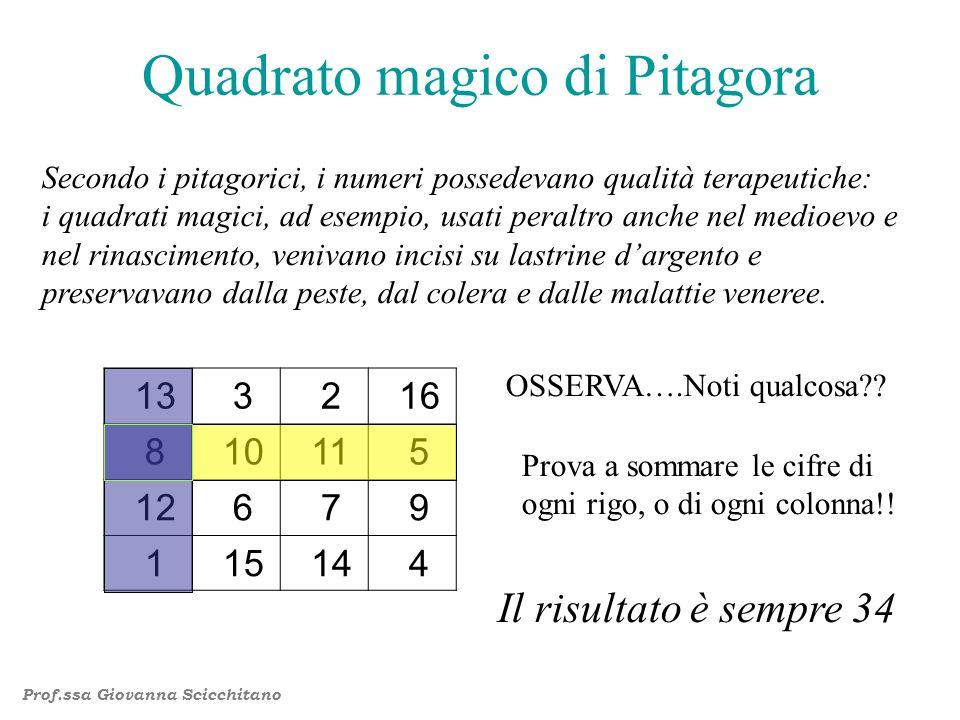 Se m è un numero pari si ottengono terne primitive formate da numeri decimali a= 6 b = (36-1):2 = 17,5 c = (36+1):2 = 18,5 Prof.ssa Giovanna Scicchita