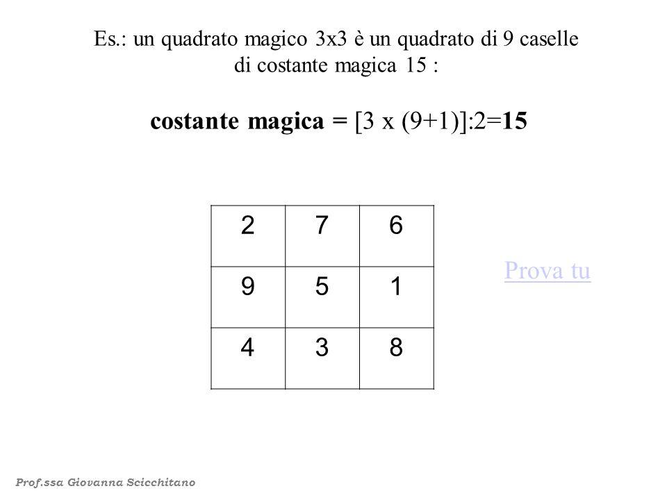 Es.: un quadrato magico 3x3 è un quadrato di 9 caselle di costante magica 15 : costante magica = [3 x (9+1)]:2=15 276 951 438 Prova tu Prof.ssa Giovanna Scicchitano