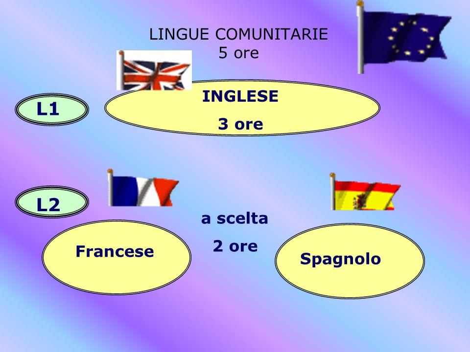 LINGUE COMUNITARIE 5 ore INGLESE 3 ore L1 L2 a scelta 2 ore Francese Spagnolo