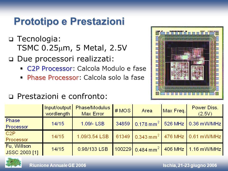 Ischia, 21-23 giugno 2006Riunione Annuale GE 2006 Prototipo e Prestazioni Tecnologia: TSMC 0.25m, 5 Metal, 2.5V Due processori realizzati: C2P Processor C2P Processor: Calcola Modulo e fase Phase Processor Phase Processor: Calcola solo la fase Prestazioni e confronto: