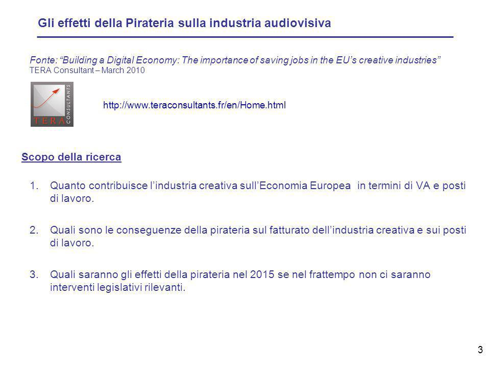 3 Fonte: Building a Digital Economy: The importance of saving jobs in the EUs creative industries TERA Consultant – March 2010 1.Quanto contribuisce lindustria creativa sullEconomia Europea in termini di VA e posti di lavoro.
