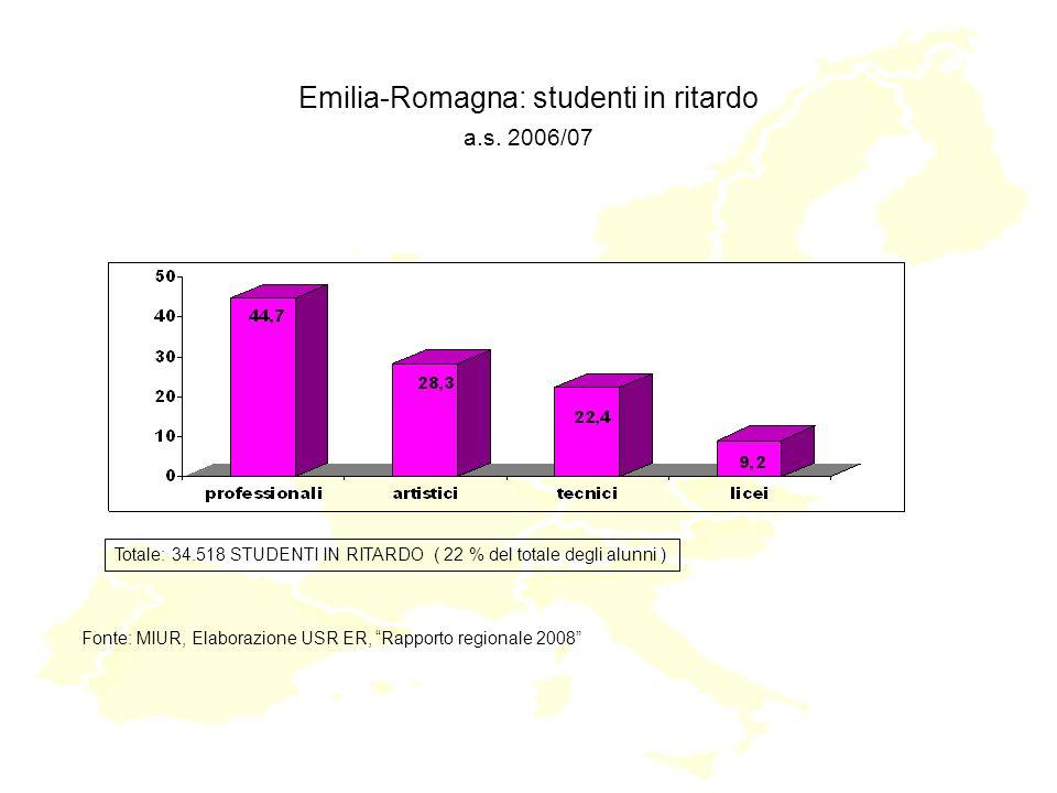 Emilia-Romagna: studenti in ritardo a.s.