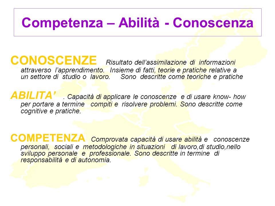 Competenza – Abilità - Conoscenza CONOSCENZE Risultato dellassimilazione di informazioni attraverso lapprendimento.