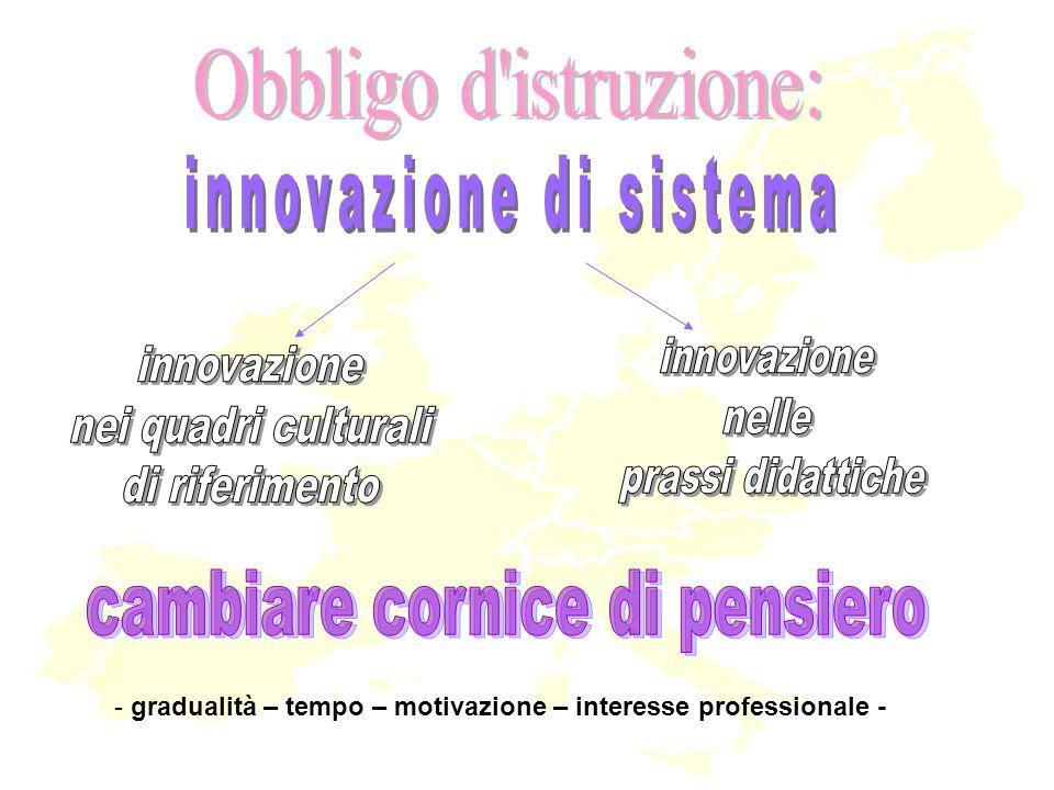 - gradualità – tempo – motivazione – interesse professionale -