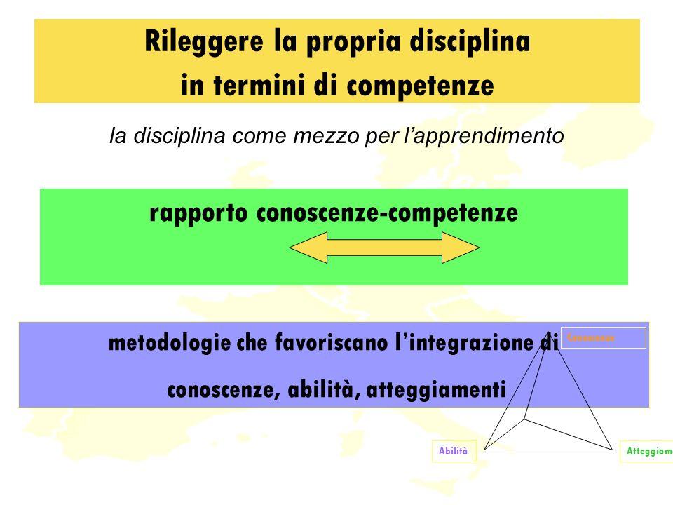 la disciplina come mezzo per lapprendimento Rileggere la propria disciplina in termini di competenze metodologie che favoriscano lintegrazione di conoscenze, abilità, atteggiamenti Conoscenze AtteggiamentiAbilità rapporto conoscenze-competenze