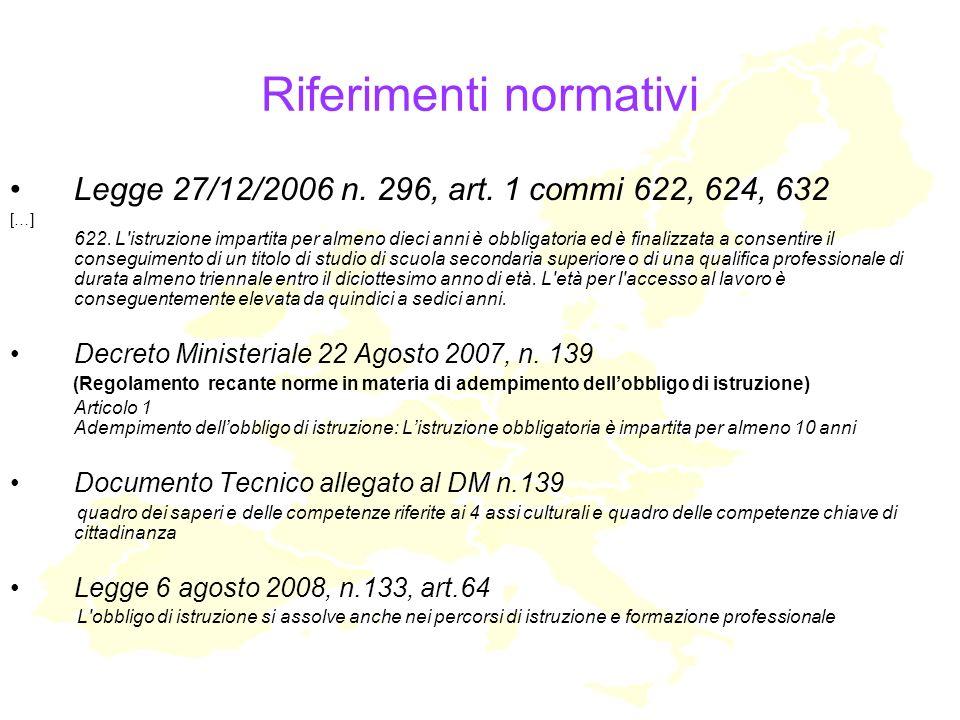 Riferimenti normativi Legge 27/12/2006 n. 296, art.
