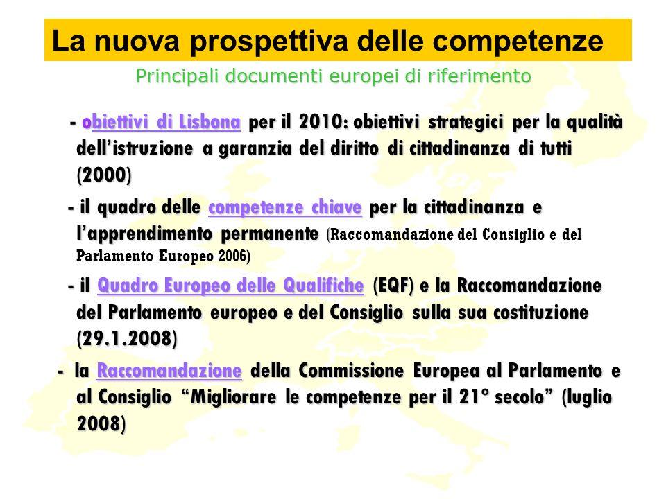 - obiettivi di Lisbona per il 2010: obiettivi strategici per la qualità dellistruzione a garanzia del diritto di cittadinanza di tutti (2000) - obiettivi di Lisbona per il 2010: obiettivi strategici per la qualità dellistruzione a garanzia del diritto di cittadinanza di tutti (2000) - il quadro delle competenze chiave per la cittadinanza e lapprendimento permanente ( - il quadro delle competenze chiave per la cittadinanza e lapprendimento permanente (Raccomandazione del Consiglio e del Parlamento Europeo 2006) - il Quadro Europeo delle Qualifiche (EQF) e la Raccomandazione del Parlamento europeo e del Consiglio sulla sua costituzione (29.1.2008) - il Quadro Europeo delle Qualifiche (EQF) e la Raccomandazione del Parlamento europeo e del Consiglio sulla sua costituzione (29.1.2008) - la Raccomandazione della Commissione Europea al Parlamento e al Consiglio Migliorare le competenze per il 21° secolo (luglio 2008) - la Raccomandazione della Commissione Europea al Parlamento e al Consiglio Migliorare le competenze per il 21° secolo (luglio 2008) La nuova prospettiva delle competenze Principali documenti europei di riferimento