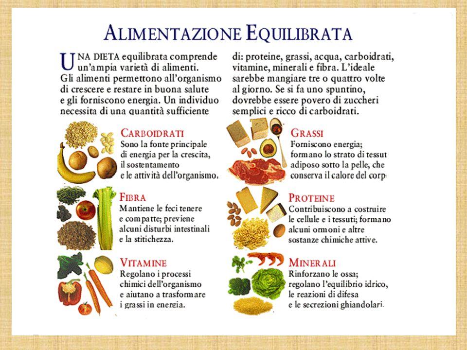 Poche regole per unalimentazione sana 1- Consumare una buona colazione 2- Mangiare con calma 3- Variare lalimentazione 4- Bere molta acqua, da 1,5 l a