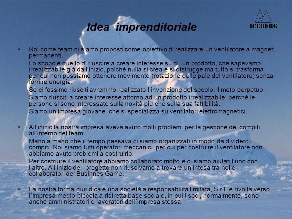 Idea imprenditoriale Noi come team ci siamo proposti come obiettivo di realizzare un ventilatore a magneti permanenti.